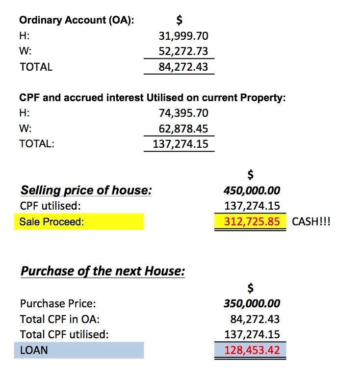 CPF to pay house before 55