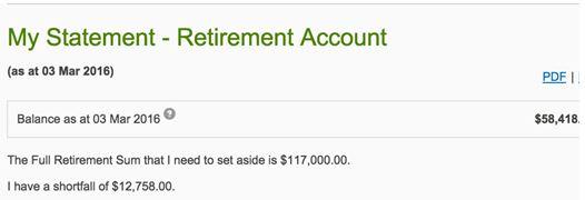 CPF Retirement Account - Full Retirement Sum Required