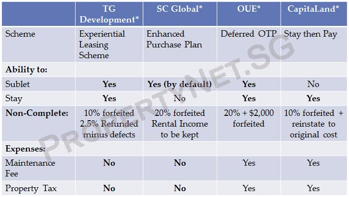 Comparison Table - Features