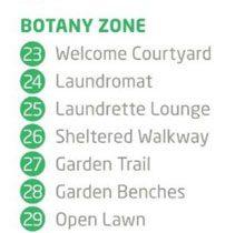 Botany Legend