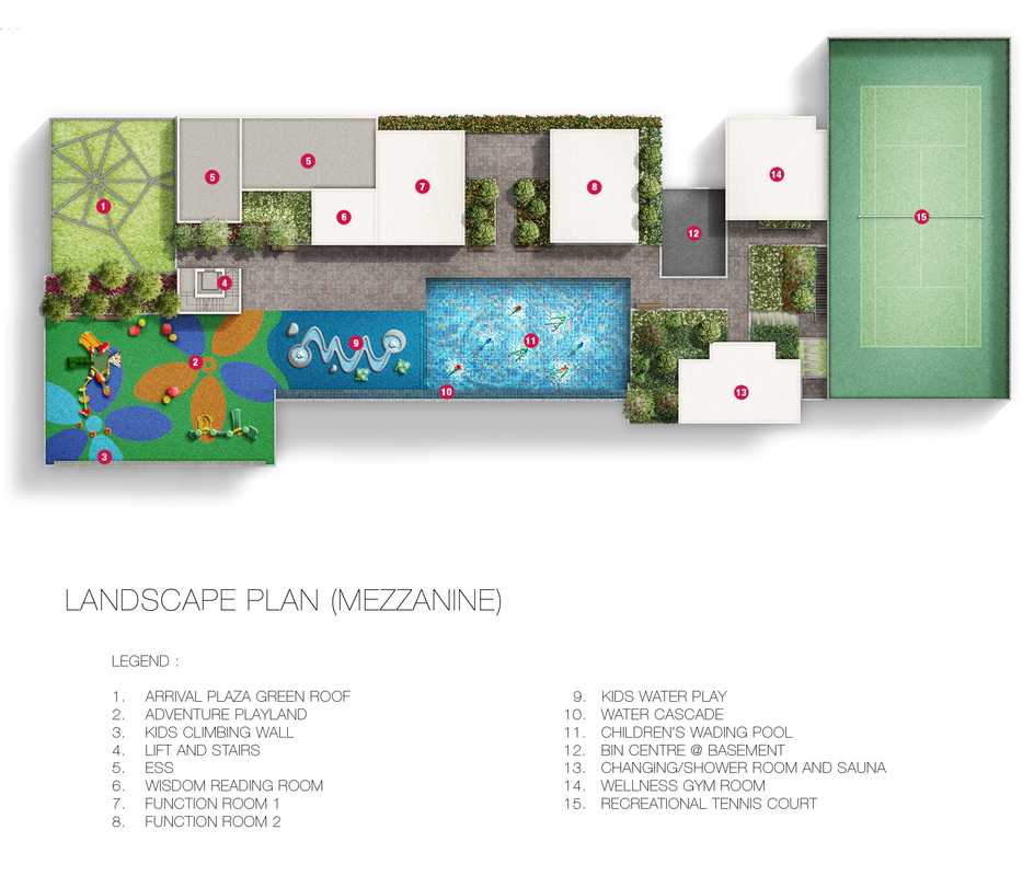 2nd Site Plan