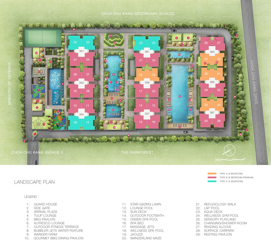 Site Plan of Wandervale
