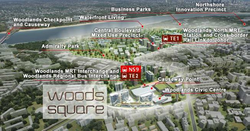Why invest in strata-titled office space at Woodlands?