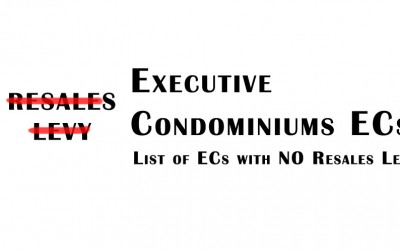 List of Executive Condominiums (EC) without Resale Levy